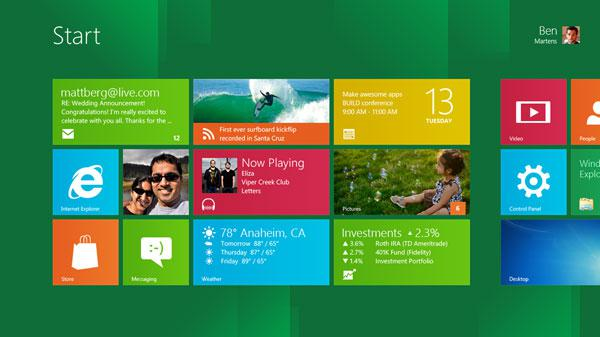 Windows 8 OS Enhancements Benefitting Businesses | Softweb Solutions | Blogs