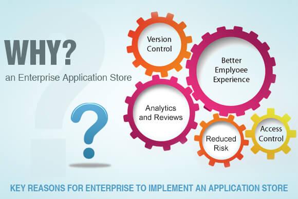 Future of Enterprise App Store