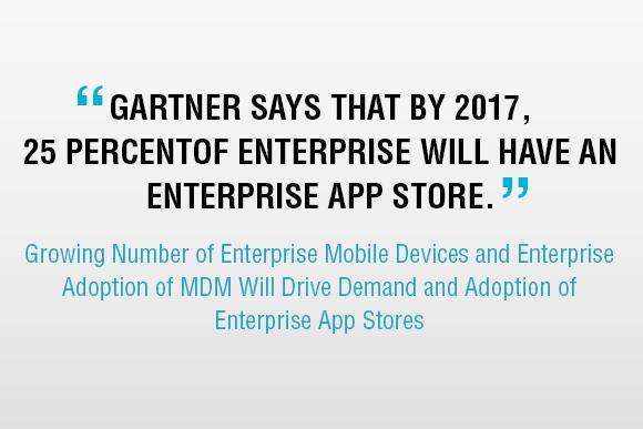 Gartner on Enterprise App Store