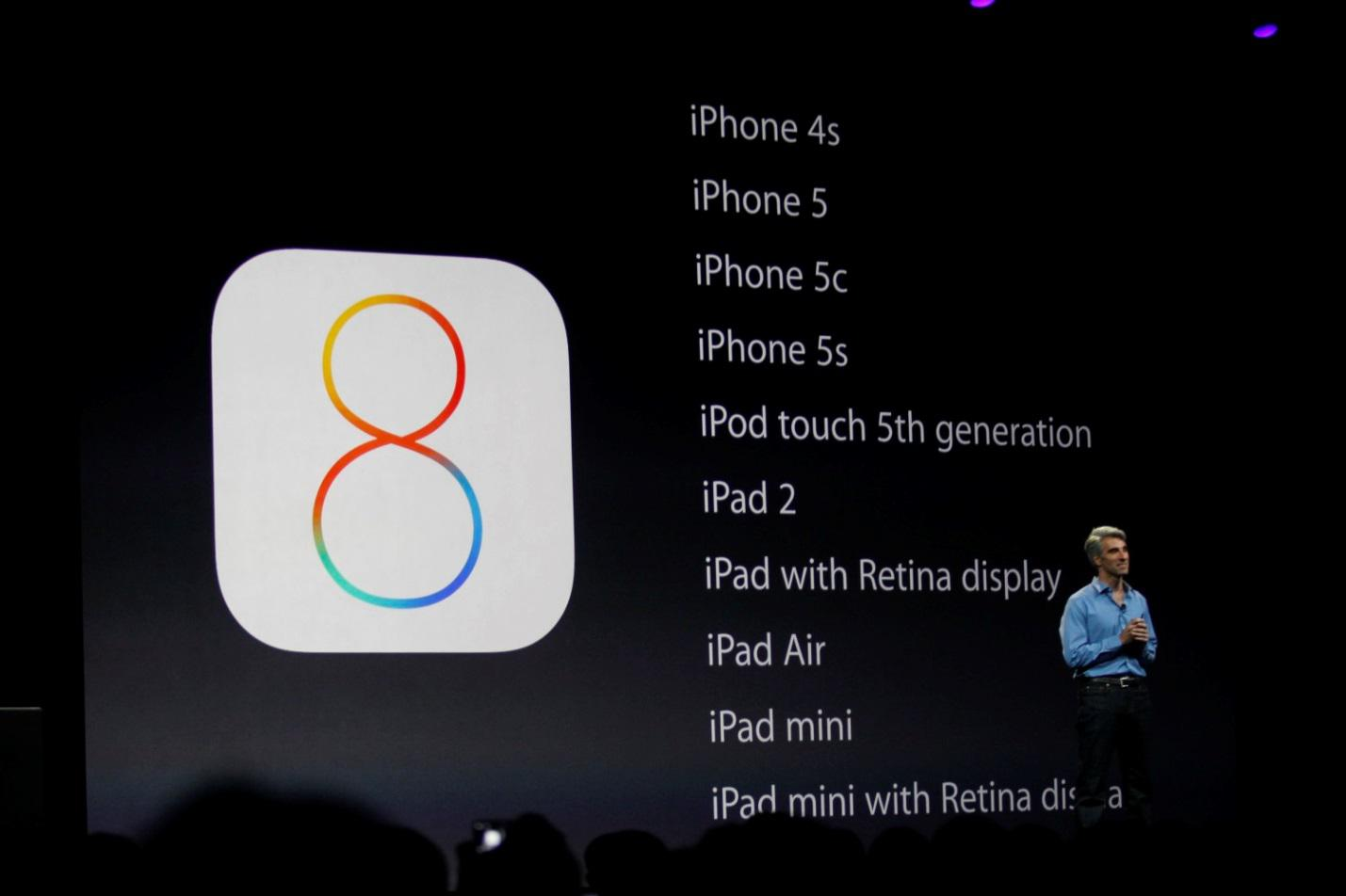 Coolest iOS 8 Features
