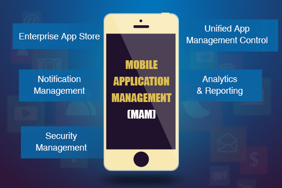Why Businesses need Mobile Application Management