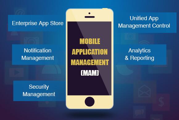 Mobile Application Management (MAM)