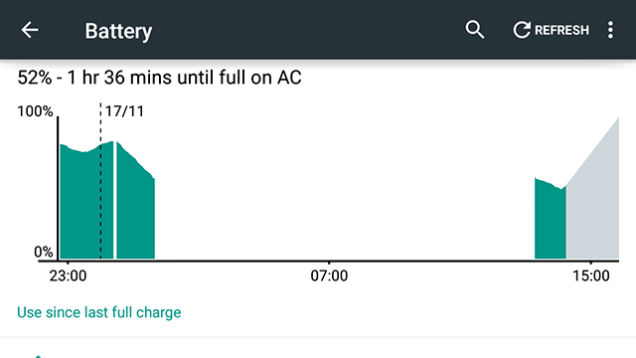 Lollipop extends battery life