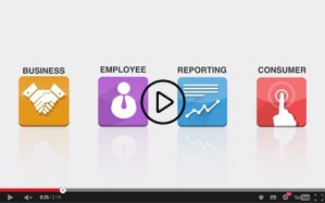 enterprise-video