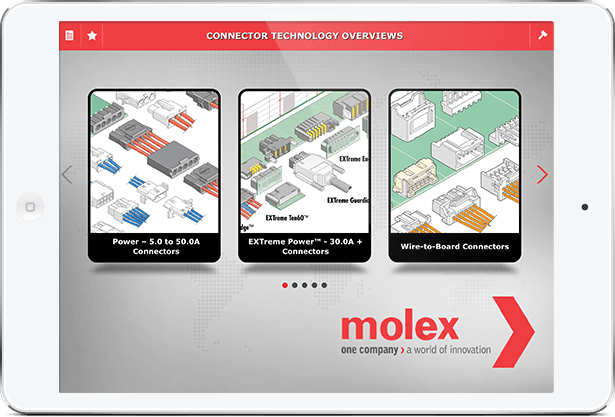 molex1