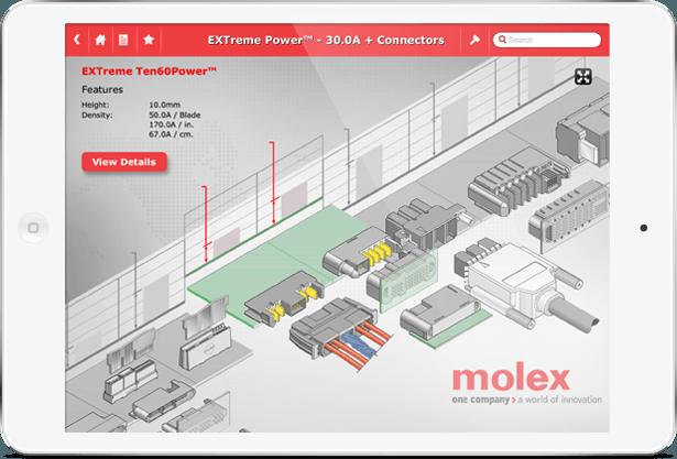 molex2