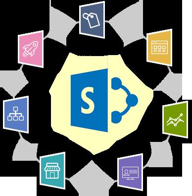 SharePoint Portal Development
