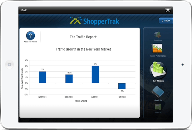 shoppertrak2