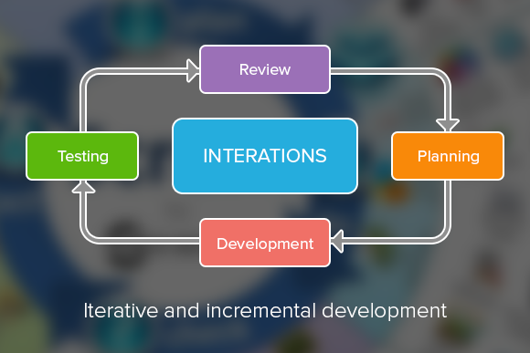 How Agile Method Promotes a Joint Commitment Towards Software Development