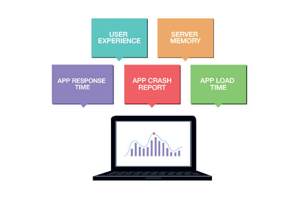 How Application Performance Monitoring can reduce app downtime and performance issues
