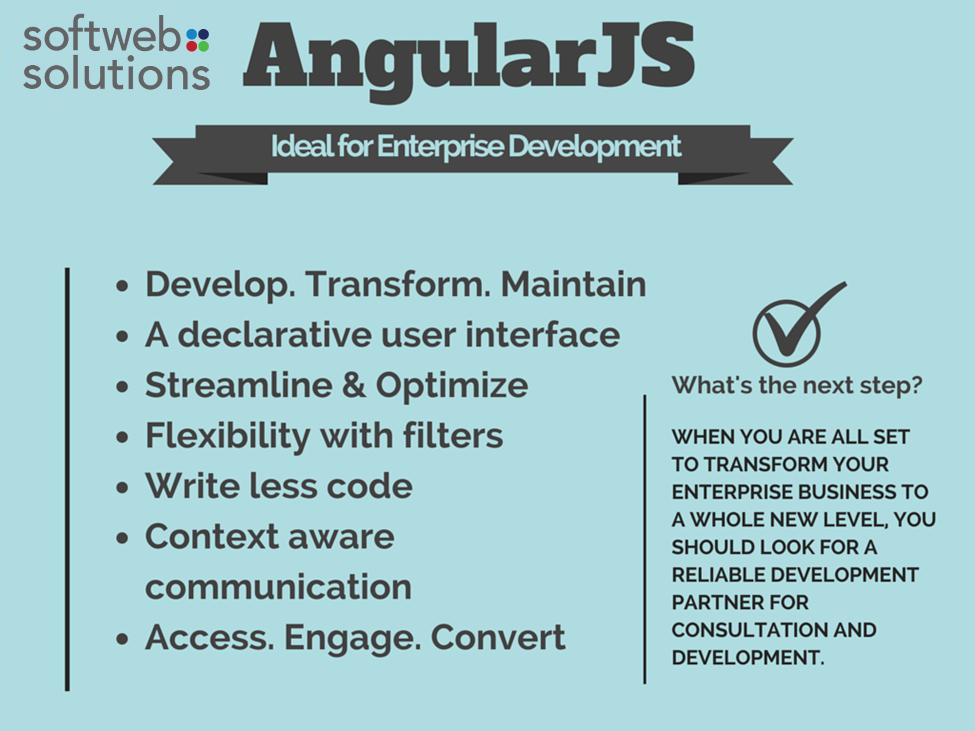 AngularJS at Softweb