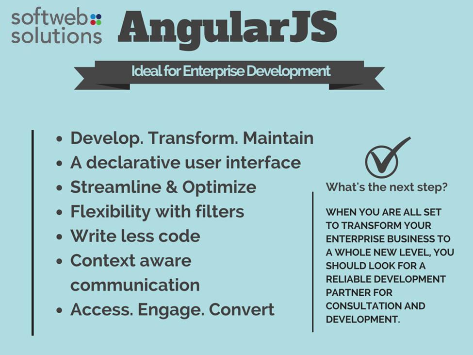 AngularJS at Softweb
