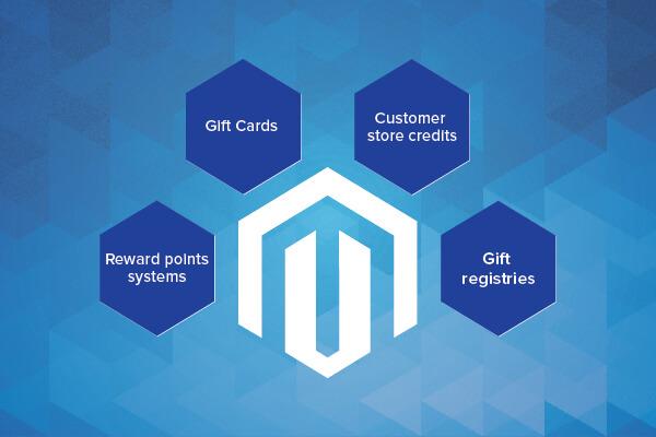Magento eCommerce platform to enhance customer engagement and loyalty