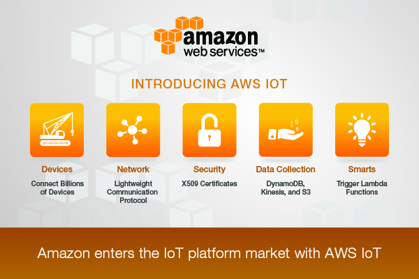 AWS IoT Platform - a long-awaited IoT Platform by Amazon