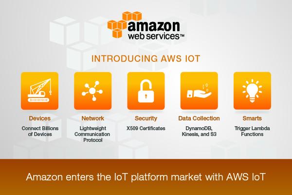 AWS IoT Platform - a long-awaited IoT Platform by Amazon