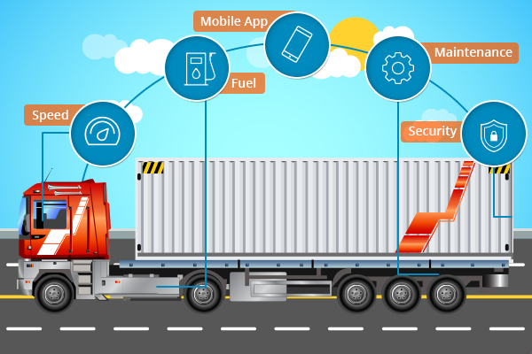 Internet of Things opens up its doors for the Transportation System