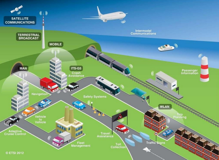 IoT Transportaion
