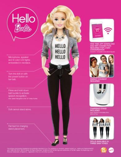 Al Driven Barbie