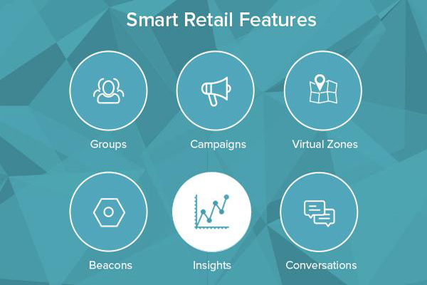 Smart Retail Features