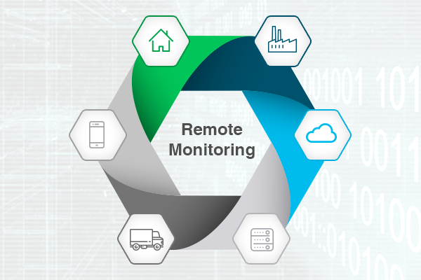 How to create a kick-ass strategy for your next remote monitoring project