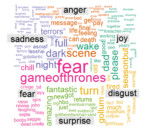 Theredwoman _WordCloud