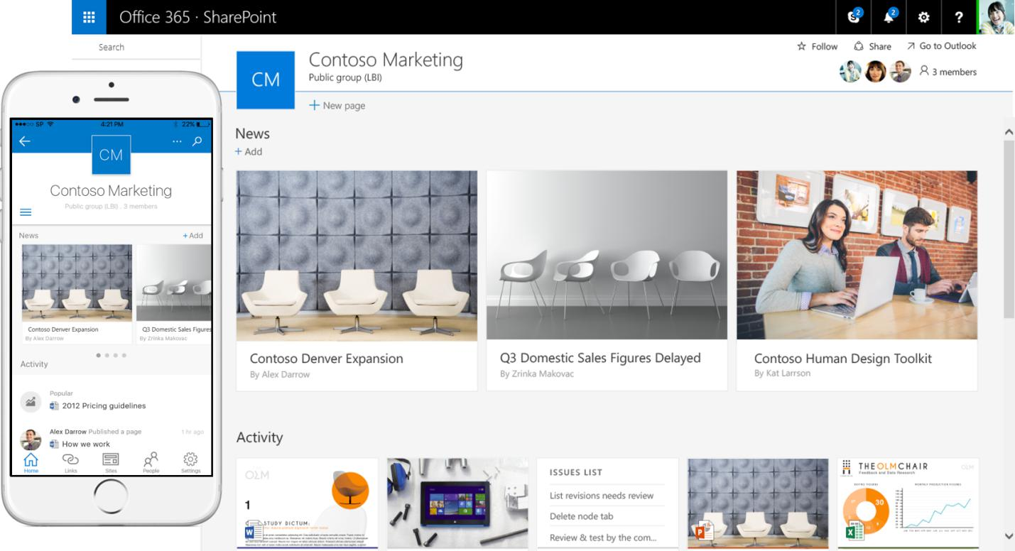 SharePoint Marketing