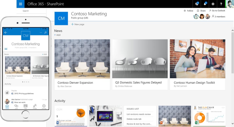 SharePoint Marketing