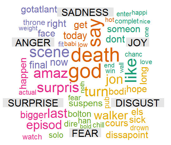 gameofthrones_WordCloud