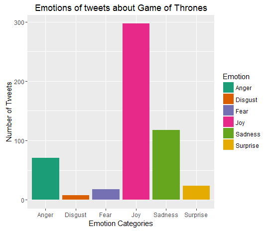 gameofthrones_emotions