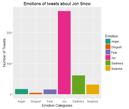 jonsnow_emotions