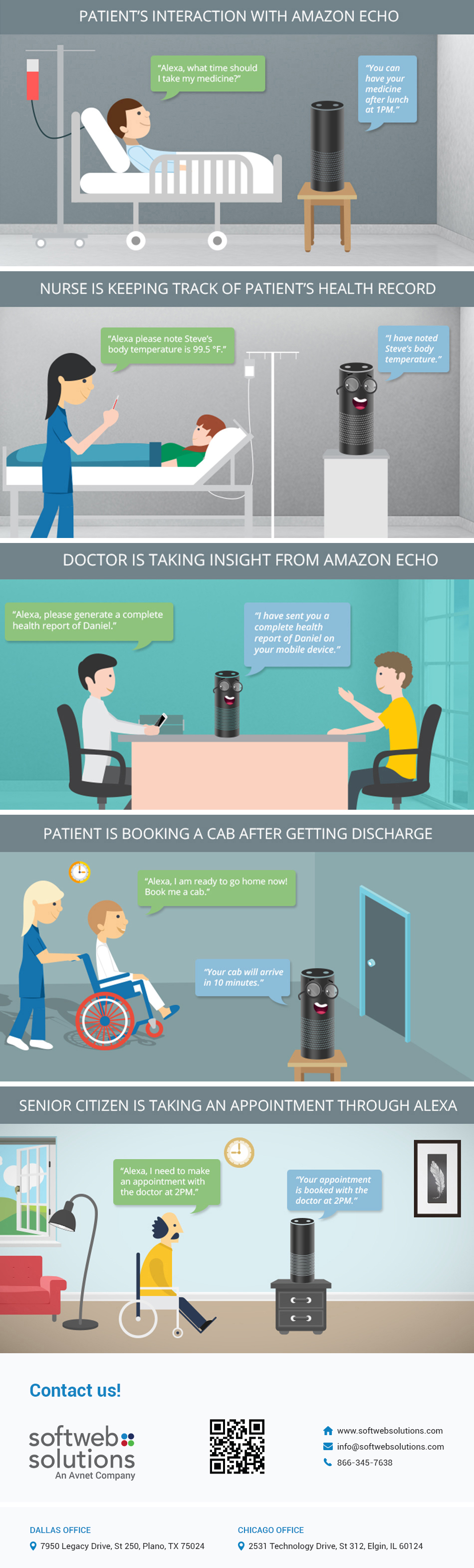 Amazon Echo for Healthcare