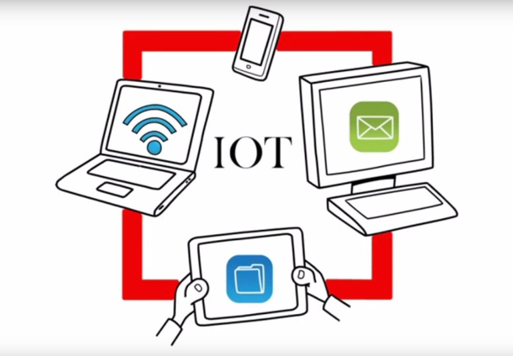 How Internet of Things (IoT) helps retail business - Softweb Solutions