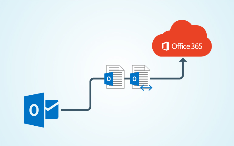 Mailboxes and domain migration to Office 365
