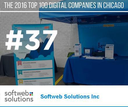 Softweb-Solutions-Rank