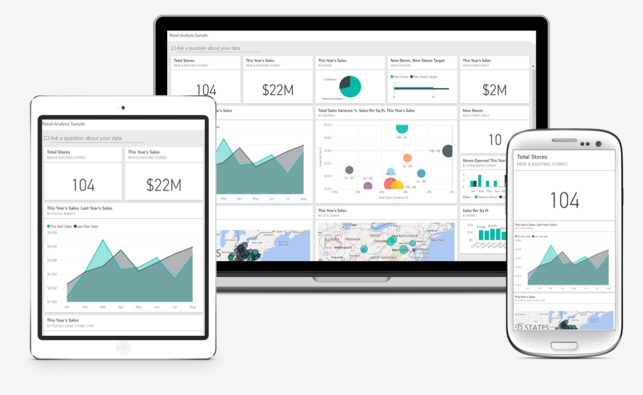 How Power BI Dashboards can Boost the Retail Industry