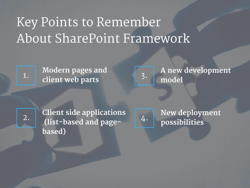 SharePoint Framework Key