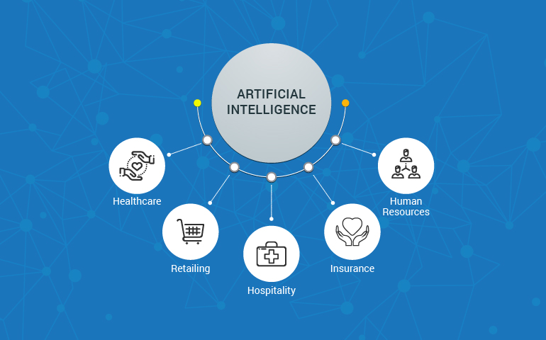 How Artificial intelligence is transforming various Industries