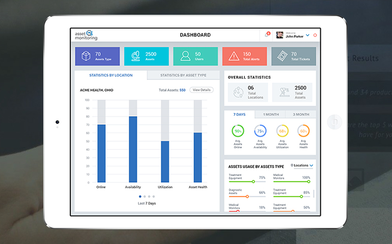 What strategy should be applied while implementing a smart asset monitoring solution?