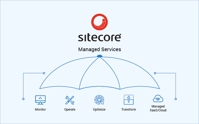 Why Sitecore managed services are inevitable for enterprises?