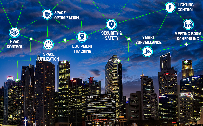 How IoT technology adds value in smart building solutions