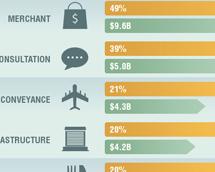 Big Data at a Glance