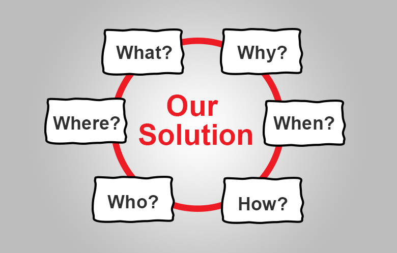 Our-Solution