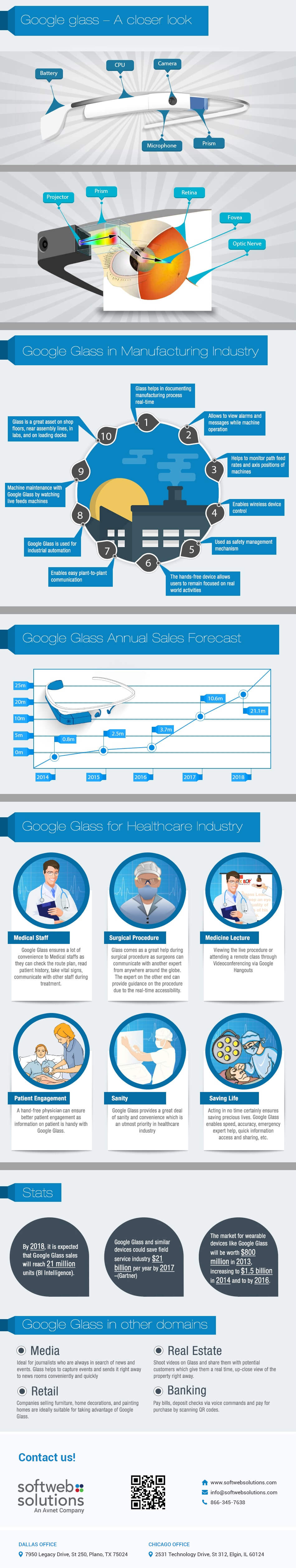 Google Glass in various industry