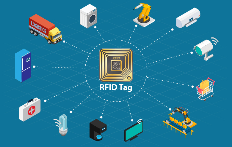 RFID in to IoT