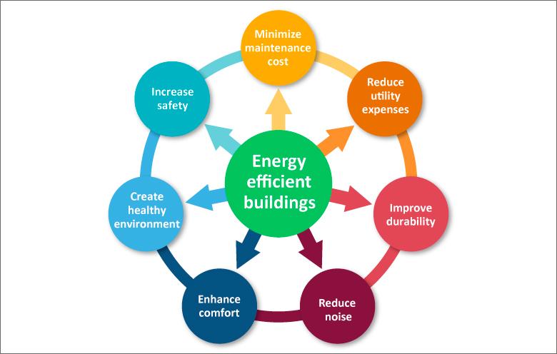 Final Energy-efficiency.jpg