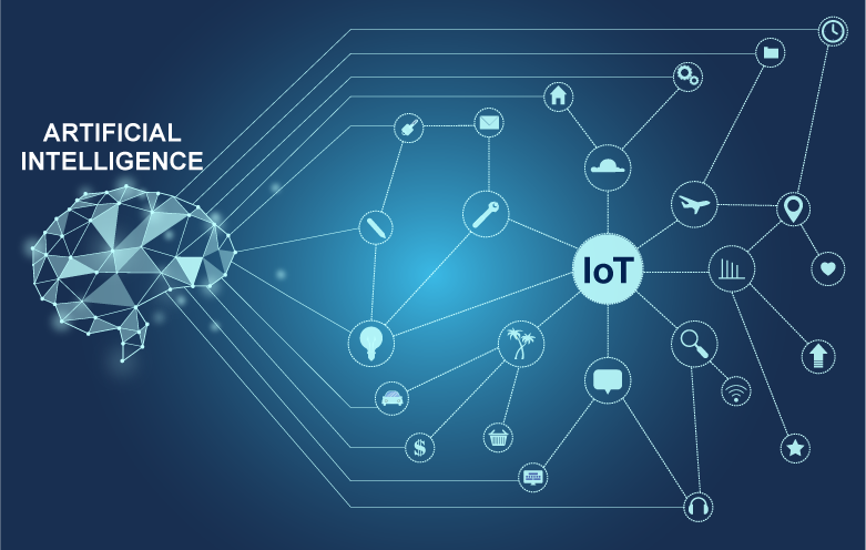 IoT with AI