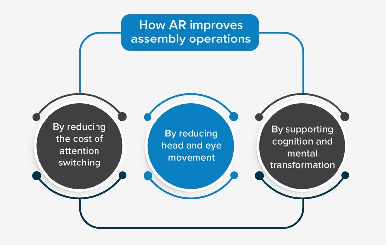 AR business solution