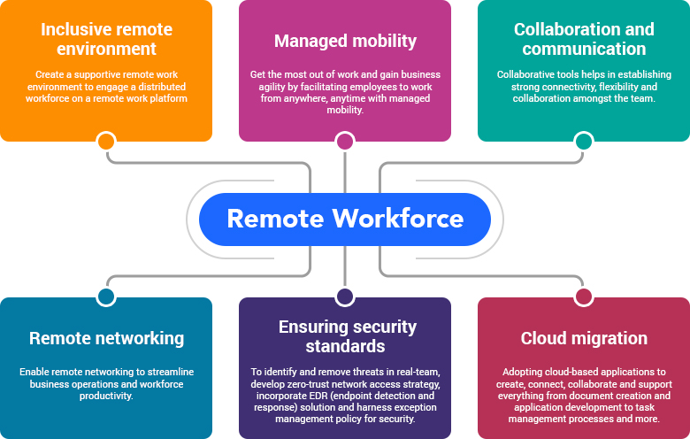 Remote-Collaboration-workplace
