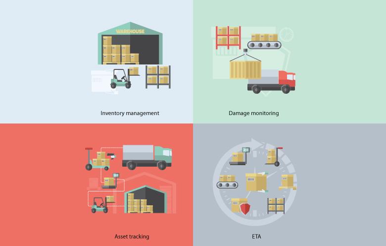 Supply-chain-analytics-Power BI