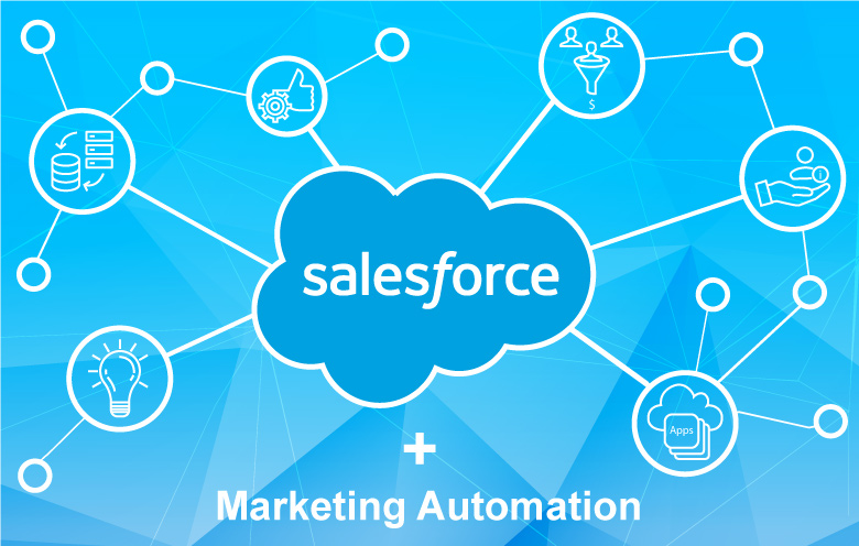 Salesforce-Integration-with-marketing-automation
